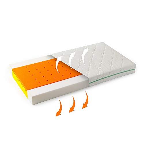 BestCare ® – Prodotto EU, Materasso termoelastico Visco per neonati e bambini, con Memory Foam per un miglior comfort del sonno
