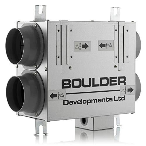 HRVU DHV-04/100B – Unità di ventilazione con recupero del calore a basso consumo energetico e condensa ridotta