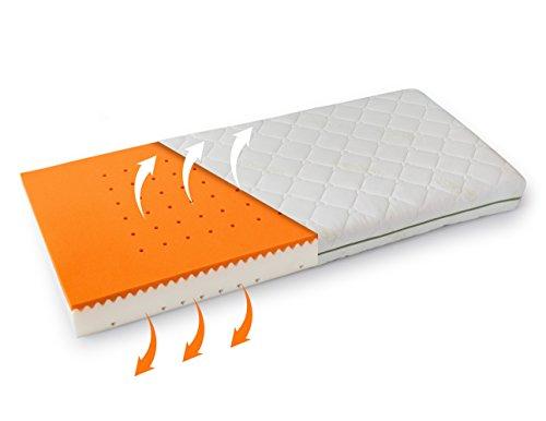 BestCare ® – Prodotto EU, Materasso termoelastico Visco per neonati e bambini, con Memory Foam per un miglior comfort del sonno 4
