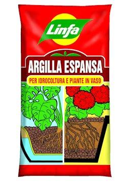 Seramis, Granuli di argilla in sostituzione del terriccio per piante da vaso, piante verdi, piante da fiore ed erbe aromatiche, granuli di piante, colore dell'argilla