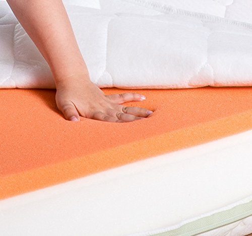 BestCare ® – Prodotto EU, Materasso termoelastico Visco per neonati e bambini, con Memory Foam per un miglior comfort del sonno 9