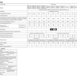 Electrolux RJ2300AOW2 Frigocongelatore, 180 l, A+, Bianco, Senza installazione 2