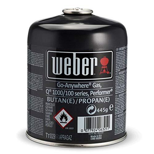 Weber Cartuccia, Metallo