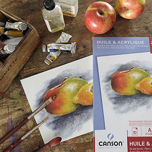 Suntown Dipingere con i Numeri 40 x 50cm Pittura su Tela per Adulti e Bambini con Colori acrilici e 3 spazzole (Senza Telaio e Cornice di Legno)